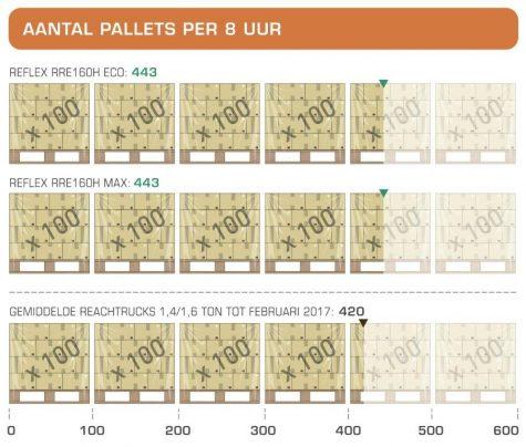 LIE2017_TST03_GRAF01-NL-PLTS=I